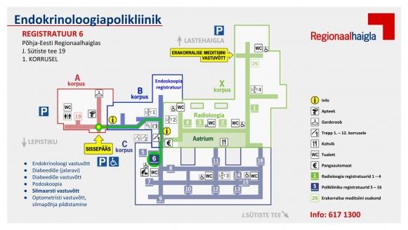 Polikliinikute teekonnakaardid registratuur 6 endokrinoloogia